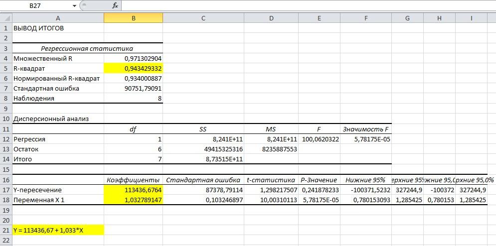 Как сделать формулу в экселе через если